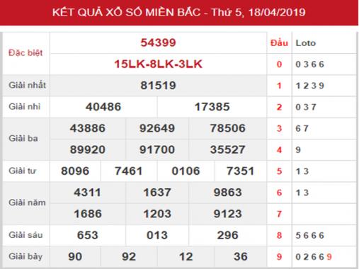 Thống kê KQXSMB – Phân tích SXMB thứ 6 ngày 19/04/2019