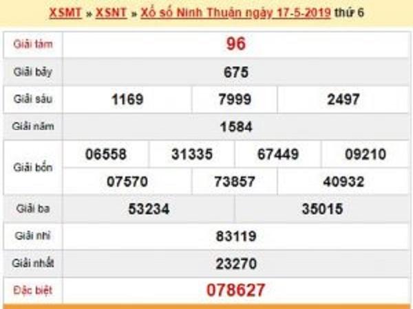 Soi cầu dự đoán kết quả tỉnh Ninh Thuận ngày 24/05