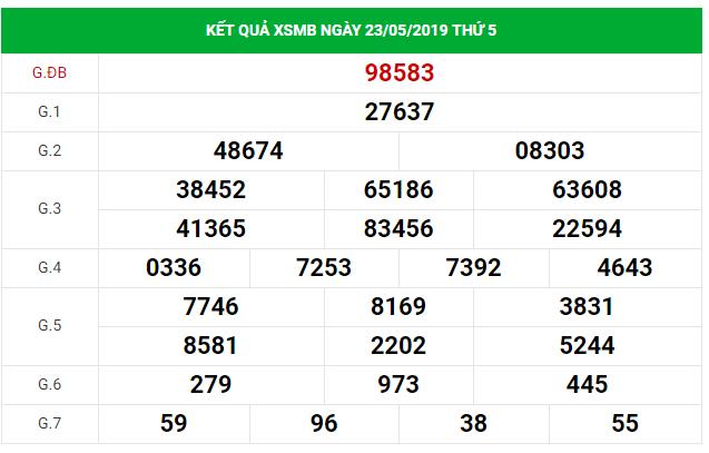 Soi cầu dự đoán XSMB Vip ngày 24/5/2019