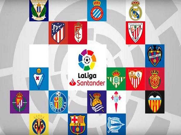 Danh sách các đội bóng vô địch La Liga nhiều nhất trong lịch sử