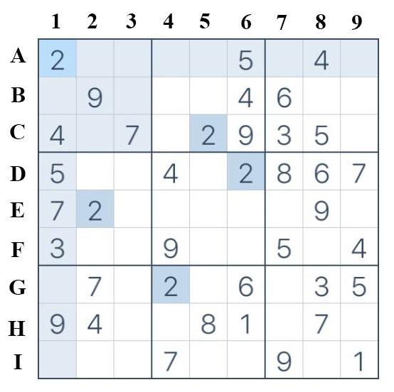 Mẹo giải Sudoku cho người mới bắt đầu