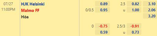Tỷ lệ kèo bóng đá giữa HJK Helsinki vs Malmo