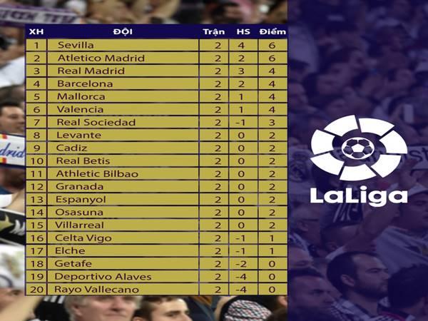 Tin bóng đá tối ngày 24/8: Sevilla vươn lên dẫn đầu La Liga
