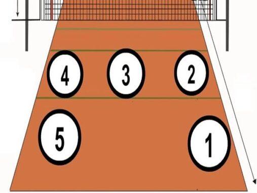 Luật thi đấu bóng chuyền hơi cơ bản cho người mới tham gia